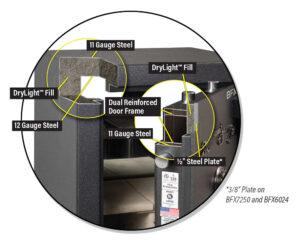 New BFX Gun Safes